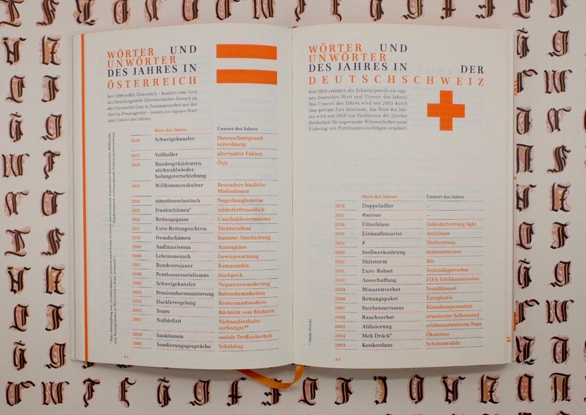Ausschnitt aus dem Buch, Doppelseite mit Wörtern und Unwörtern des Jahres.